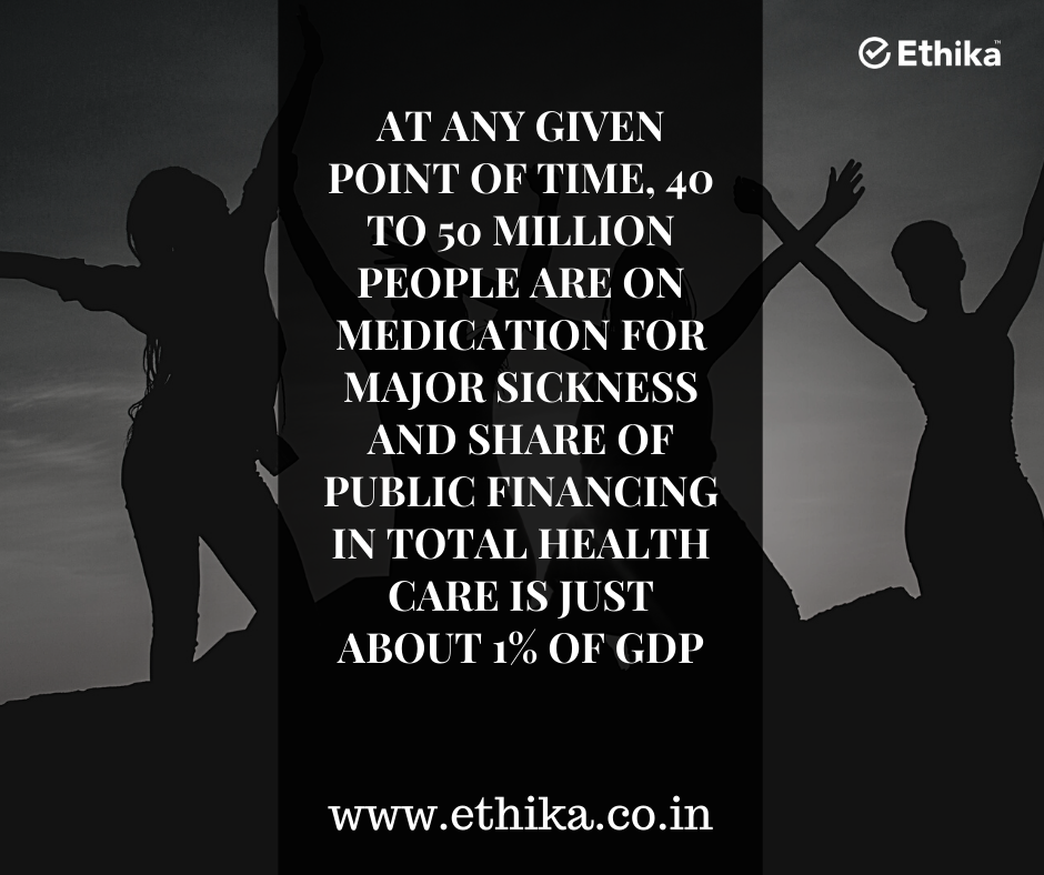 Fact about health industry